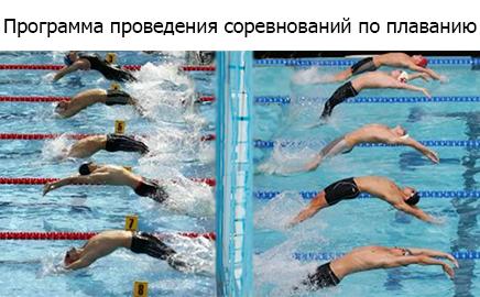 Программа проведения соревнований по плаванию